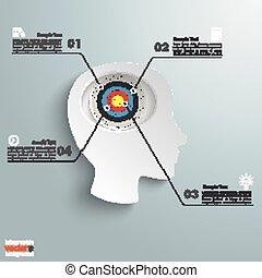 White Paper Head Brain 4 Options Target