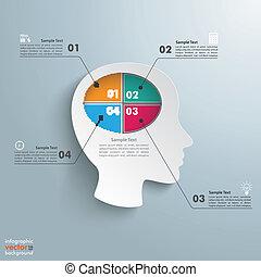 White Paper Head Brain 4 Options