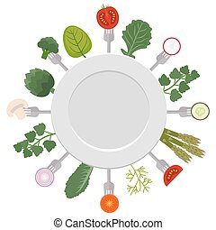 White plate with pieces of vegetabl