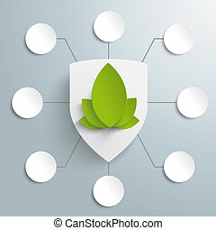 White Protection Shield Green Leaves 8 Options