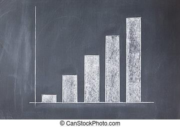 White simple diagram on a blackboard