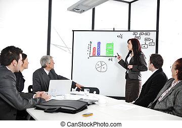 whiteboard., ビジネス 人々, オフィス。, モデル, 提出すること, 女性実業家, プレゼンテーション
