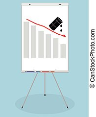 Whiteboard banner with graphic chart oil down