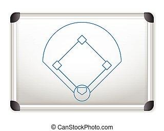 whiteboard, baseball