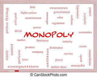whiteboard, conceito, palavra, nuvem, monopólio