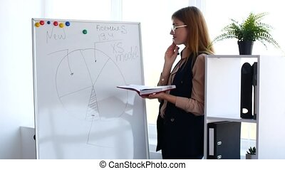 Whiteboard Presentation. Young female manager is preparing a presentation