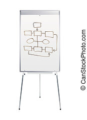 Whiteboard stand with flowchart - Whiteboard with flowchart...