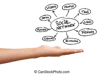 whiteboard with hand and social network schema, isolated on...