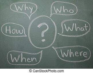 Who what where why when how blackboard