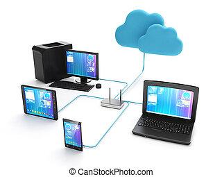 wi fi, 网絡, ......的, 電子, devices., 組, ......的, 流動, ustroyv,...