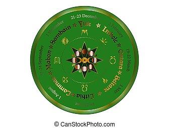 wicca, holidays., wiccan, triple, noms, saisonnier, compas, ...