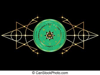 wiccan, noms, wicca, cycle, lune, festivals., solstices, ...