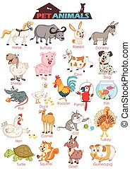 Set of wide variety of pet animals in vector