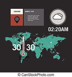 widgets, mappa, tempo, sagoma