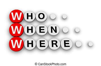 wie, wanneer, www, -, waar
