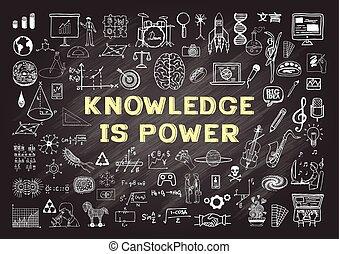 wiedza, moc