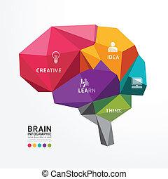 wielobok, zły, mózg, wektor, projektować, konceptualny, styl