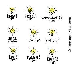 wielojęzyczny, idea