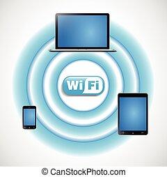 wifi, 区域