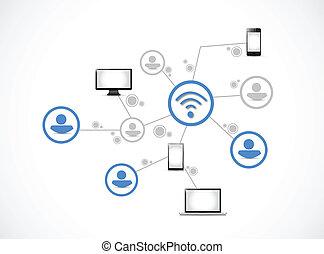 wifi, tecnologia, rete, persone