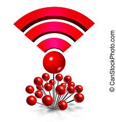 Wifi Wireless Location