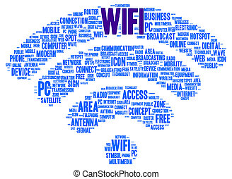 Wifi word cloud shape