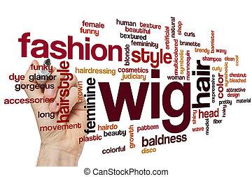 Wig word cloud concept