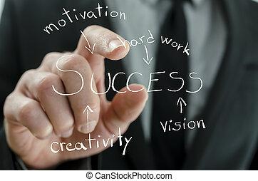 wijzende, stroom, succes, zakelijk, tabel