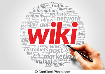 Wiki business concept in word tag cloud