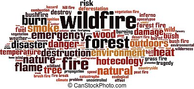 Wildfire-horizon - Wildfire word cloud concept. Vector ...