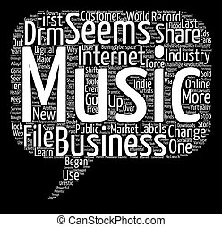 Will DRM Save the Record Industry text background word cloud concept