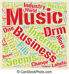 Will DRM Save the Record Industry text background wordcloud concept