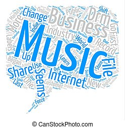 Will DRM Save the Record Industry Word Cloud Concept Text Background