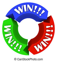 The word Win repeated on three colored arrows in a circular pattern, motivating people to do their best and be successful in a game or in life