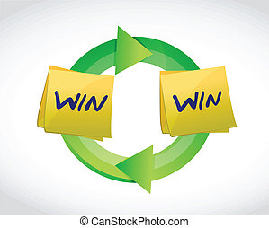 win win cycle illustration design over a white background