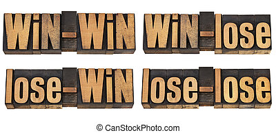 possible outcome of conflict or game - win-win, win-lose, ...