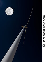 wind energy in the light of the moon
