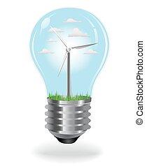 Wind energy, turbine, bulb