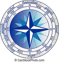 Wind Rose Blue