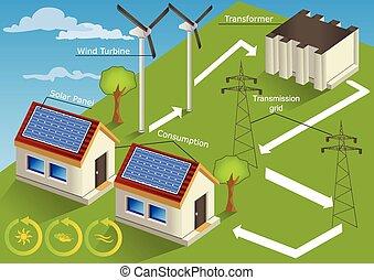 wind - solar energy. - Vector illustration of a wind - solar...