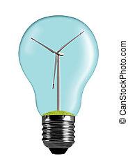 wind turbine in bulb