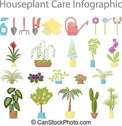 Window gardening ifographic elements - Window gardening...