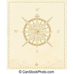 windrose, kompas