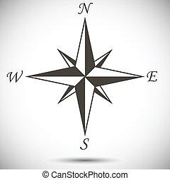 windrose, znak