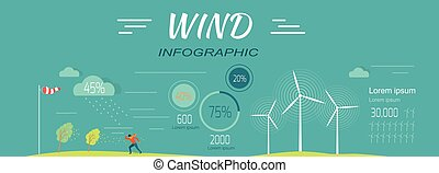 windsock, 気象学, infographics., 風, windmills.