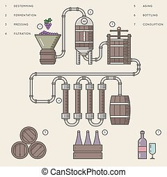 Wine making process or winemaking infographic vector illustration.