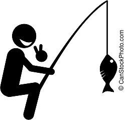 winnen, visserijen
