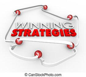 Winning Strategies Game Plan Arrows Diagram Good Process Procedu