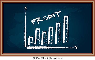 winst, diagram, groei