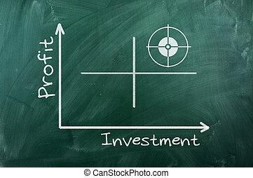 winst, diagram, investering